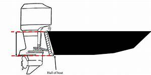 Outboard Motor Mounting Height
