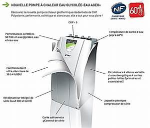 Prix Pompe à Chaleur Eau Eau : eco boutic vente et instalation pompe chaleur ciat ~ Premium-room.com Idées de Décoration