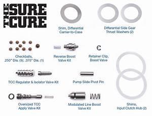 The Sure Cure U00ae Kit - Sc-4t60e-1