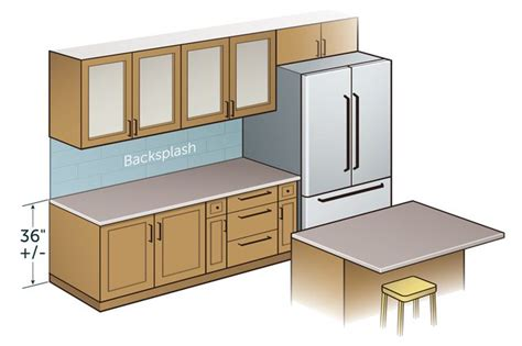standard kitchen counter height and depth standard kitchen counter depth hunker 954 | e342a614 f881 4829 9057 b07eae3471f6