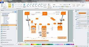 Payroll Process  Value Stream Mapping Payroll Process