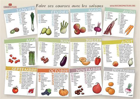 programme bac pro cuisine les fruits et légumes de saison calendrier pdf par recettesbox com