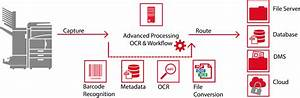 kyocera scannervision capture distribution document With document scanning workflow