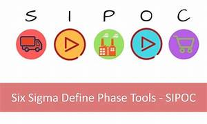 7 Steps To Create Sipoc Diagram In Six Sigma