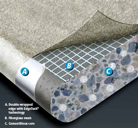 Underlayment For Vinyl Tile On Concrete by Permabase 1 2 Quot Cement Board 3 Ft X 5 Ft Panel
