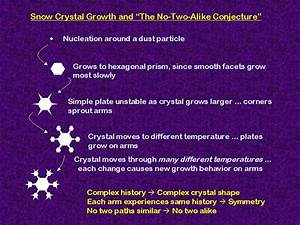 Frequently Asked Questions About Snow Crystals
