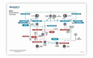 Boeing B757 System Diagrams