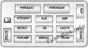 33 2011 Chevy Impala Fuse Box Diagram