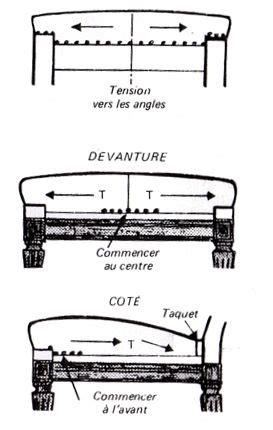 Tapisserie De Fauteuil by Les 296 Meilleures Images Du Tableau Tapisserie Fauteuil