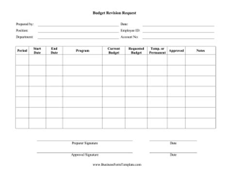 travel budget request template budget revision request template