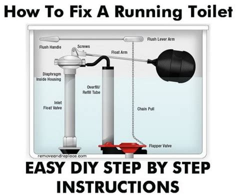 how to fix a toilet that is constantly running diy toilet repair step by step