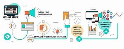 Marketing Engine Enhance Awareness Line Few Below