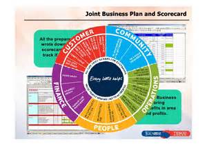 Scorecard Template Excel 07 Joint Business Planning With Tesco And Nestle