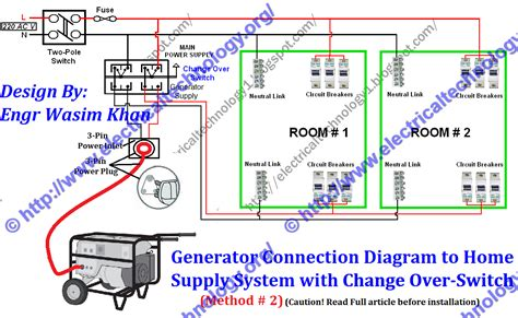 Generator Connection Diagram Home Supply With Change