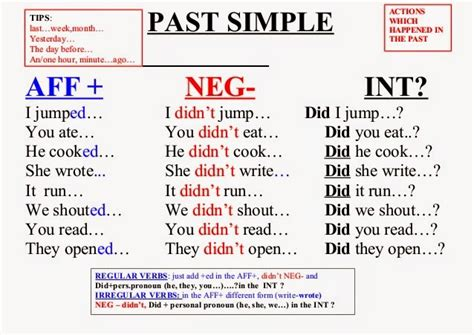 Cabeiro Lovely English  Past Simple Grammar Rules