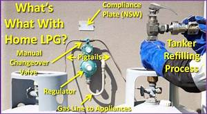 Lpg Changeover Valve Switch Instructions