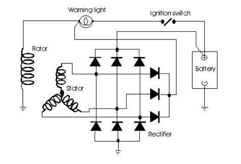 Alternator Current Voltage Testing Pico