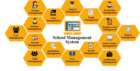 School Information System Thesis by Best School Management System In Bangladesh Bidyaan