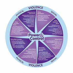 Cycle Of Domestic Violence