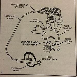 I Have A Steering Problem With My 2002 180 Sea Ray Bow