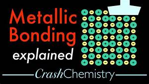 Metallic Bonding And Metallic Properties Explained
