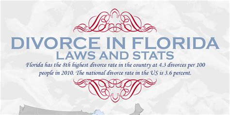 Florida Divorce Laws And Statistics  Infographix Directory. Choice Home Warranty Vendors. Are Psychic Readings Accurate. Fema Home Study Courses Mba Loyola University. Dermatologist Boynton Beach Fiat 500 Buy New. Free Christian Debt Consolidation. Winter Is Coming Game Of Thrones. Buy Cheap Health Insurance Sands Expo Events. Psychology Projects For College Students