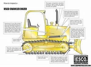 Bulldozer Inspection