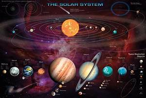 Big Solar System Poster - Pics about space