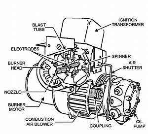 32 Oil Burner Parts Diagram