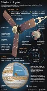 1000+ images about Space science on Pinterest | NASA ...