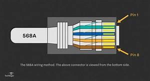 Lan Kabel Belegung : netzwerkkabel belegung bei lan und ethernet kabel pins ~ A.2002-acura-tl-radio.info Haus und Dekorationen
