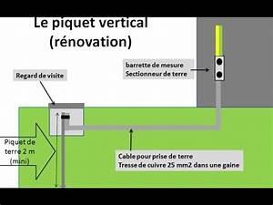 mise a la terre d39une installation electrique et la With tableau electrique maison individuelle