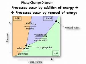 Thermochemistry. - ppt video online download