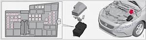 Fuse Box Diagrams  U0026gt  Volvo V40  2013