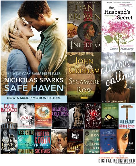 Best Sellers 2013 by Year In Review The Ebook Best Sellers Of 2013 Book