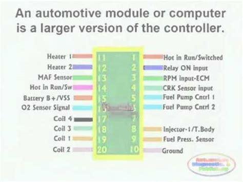 Ecm Circuit Wiring Diagram Youtube