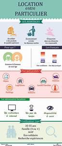 Site Vente Particulier : location vehicule entre particulier location vehicule entre particuliers drivy mise sur la ~ Gottalentnigeria.com Avis de Voitures