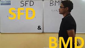 Shear Force And Bending Moment Diagram  Gate Lectures