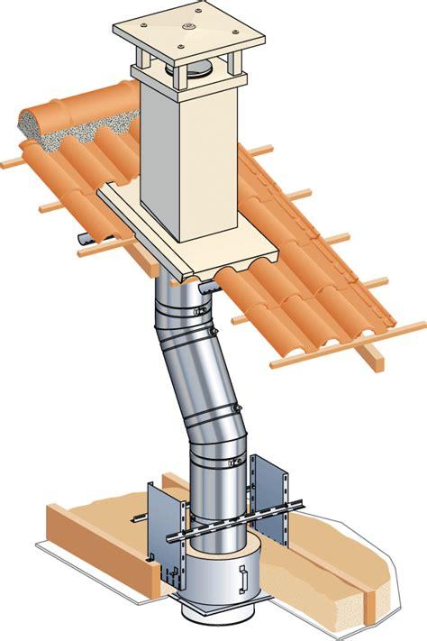 conduit de cheminée poujoulat conduit de chemin 233 e paroi kit int 233 rieur avec sortie de toit poujoulat inox galva