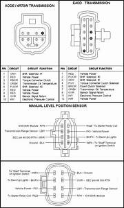 Ford F150 Fan Wiring Diagram