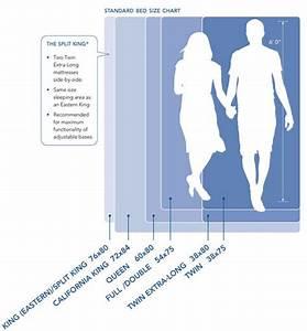 Carpet Bazaar And Flooring  Vivon Mattresses And Mattress Size Chart