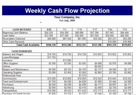cash flow template excel excel templates excel