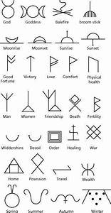 Irish Celtic Symbols And Meanings Chart Celtic Runes Symbols Pinterest Runes And Celtic