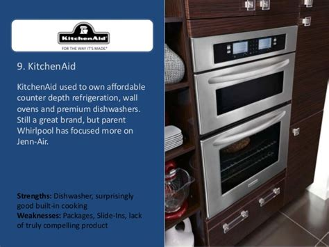 Top Luxury Kitchen Appliance Brands