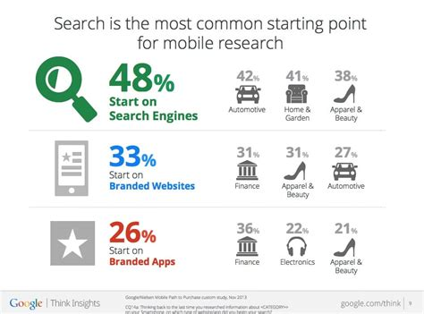 mobile market research mobile marketing statistics 2018