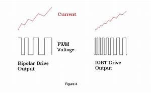 Line Reactors  Vfds And Ac Drives