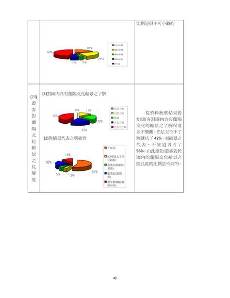 Httpibookltcvsilcedutwbooksa016843 羅商專題製作叢刊第5期
