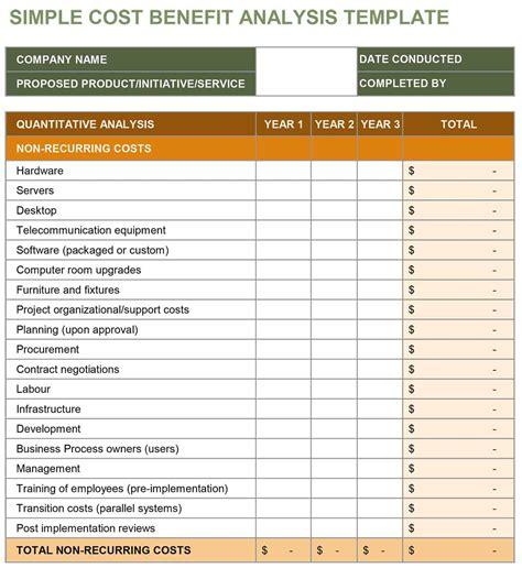cost benefit analysis  expert guide smartsheet