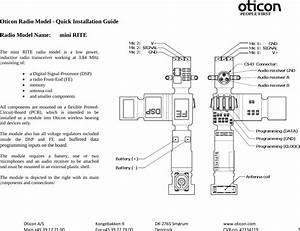 Oticon A S Funri03 Hearing Aid Module User Manual