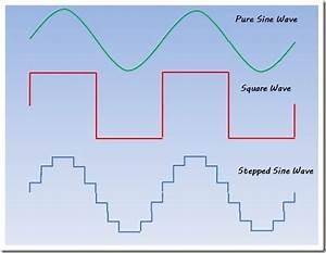 Is A 200w Power Inverter A Pure Sine Wave Inverter